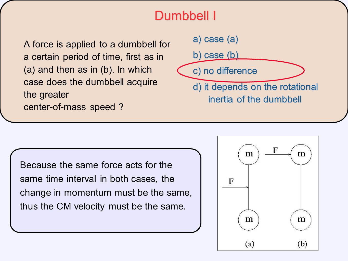 Dumbbell I a) case (a) b) case (b) c) no difference. d) it depends on the rotational inertia of the dumbbell.