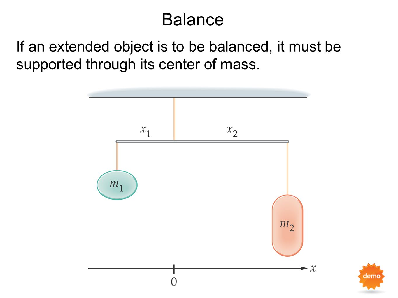 Balance If an extended object is to be balanced, it must be supported through its center of mass.