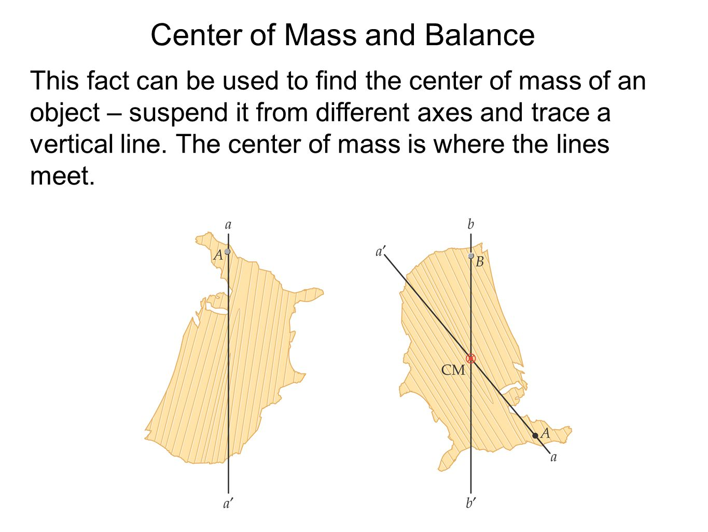 Center of Mass and Balance