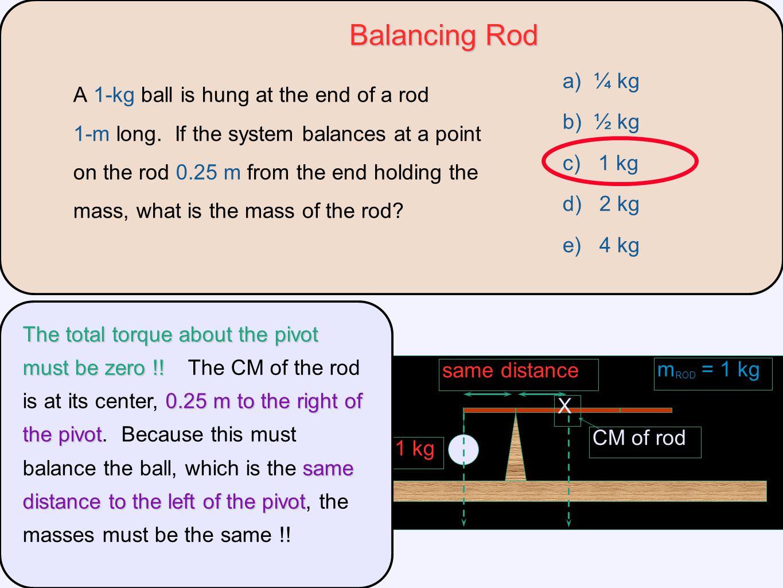 Balancing Rod a) ¼ kg. b) ½ kg. c) 1 kg. d) 2 kg. e) 4 kg.
