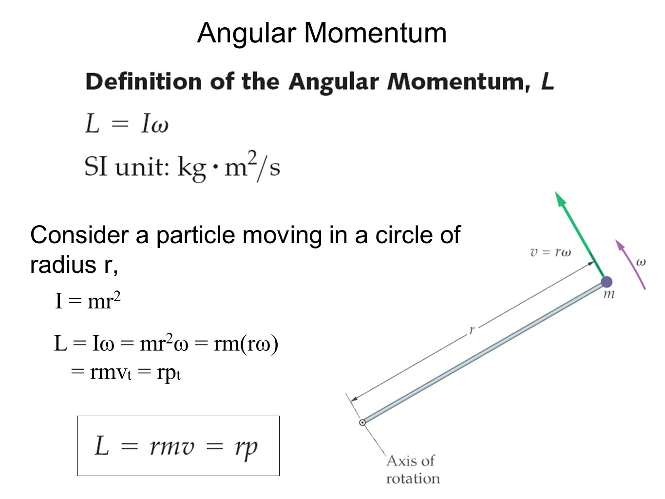 Angular Momentum Consider a particle moving in a circle of radius r,