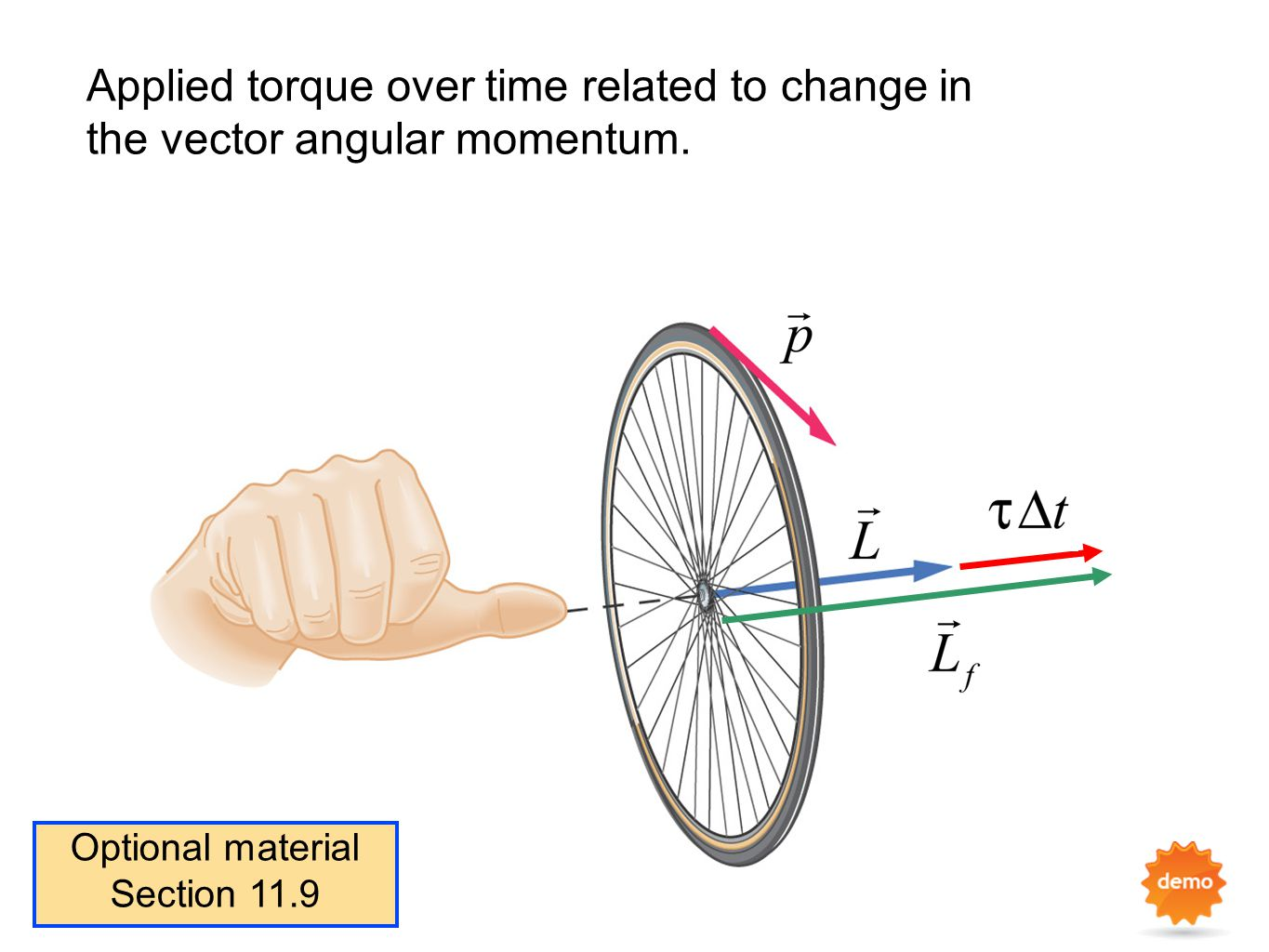 Applied torque over time related to change in the vector angular momentum.