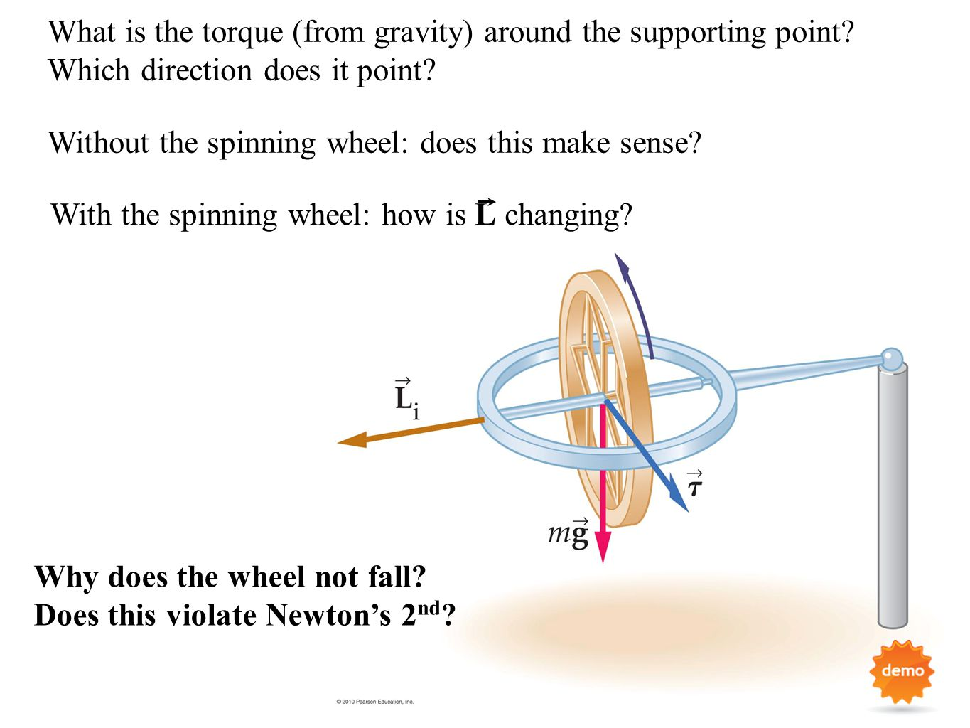 What is the torque (from gravity) around the supporting point