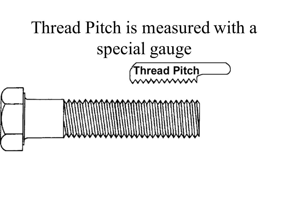 Thread Pitch is measured with a special gauge