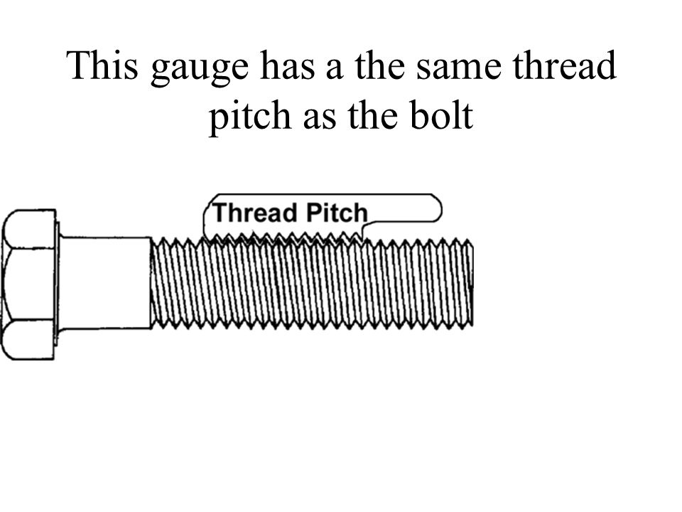 This gauge has a the same thread pitch as the bolt