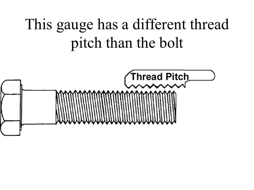This gauge has a different thread pitch than the bolt