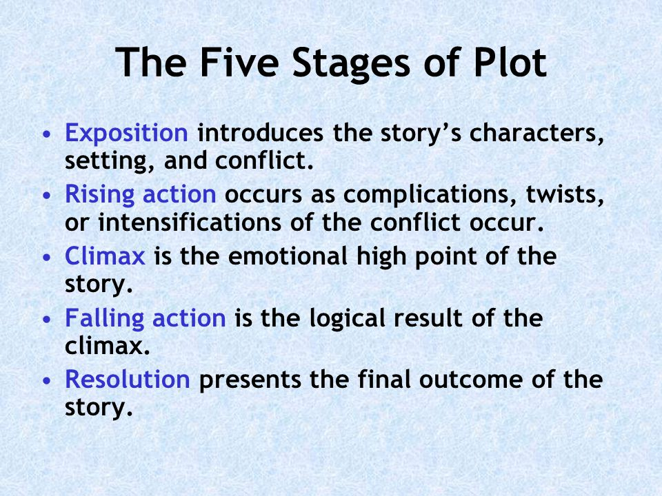The Five Stages of Plot Exposition introduces the story's characters, setting, and conflict.