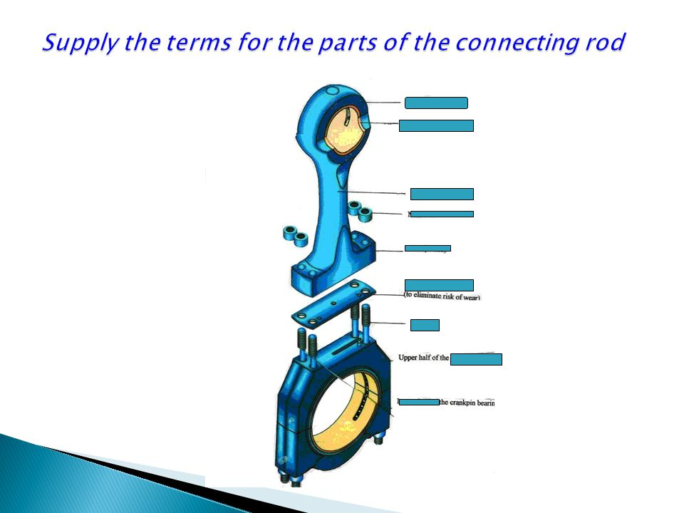 Supply the terms for the parts of the connecting rod