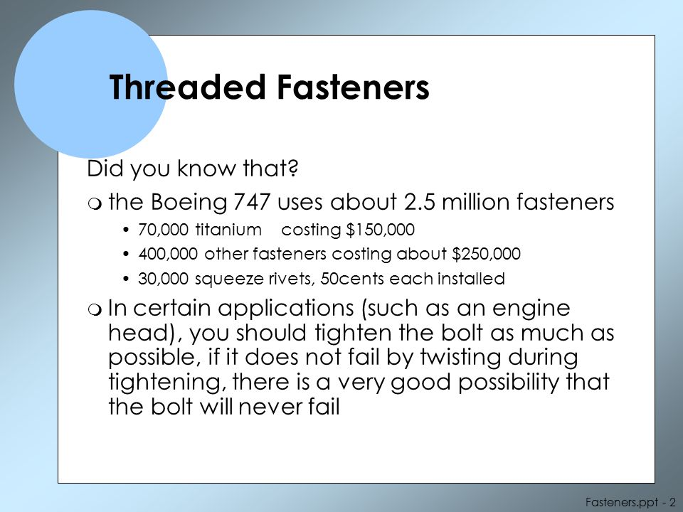 Threaded Fasteners Did you know that