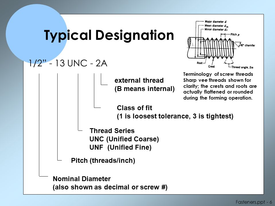 Typical Designation 1/2 - 13 UNC - 2A external thread