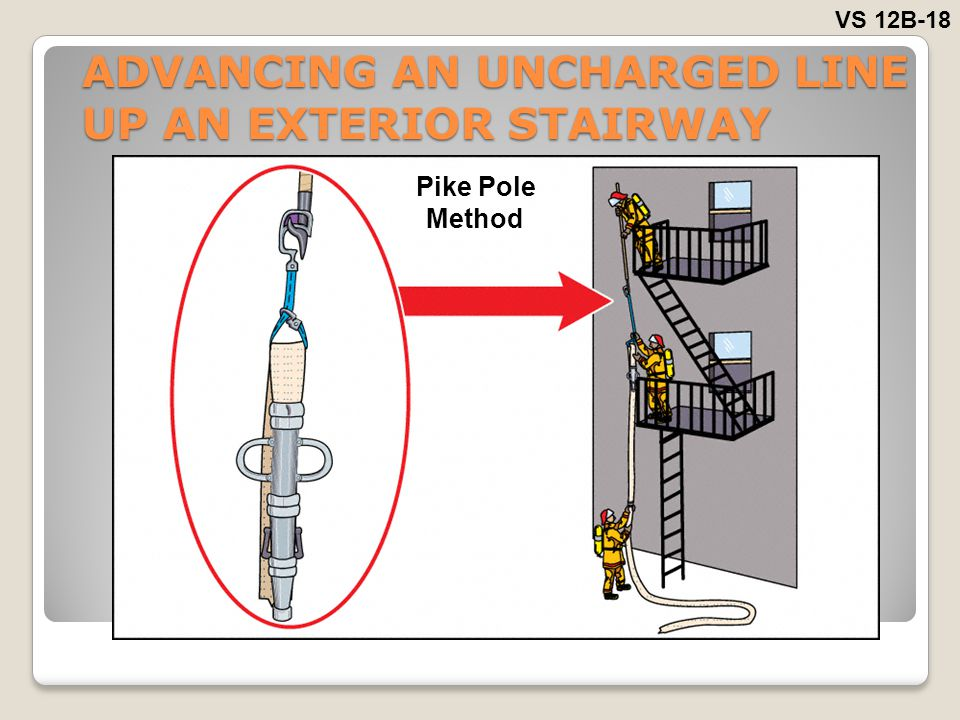 ADVANCING AN UNCHARGED LINE UP AN EXTERIOR STAIRWAY