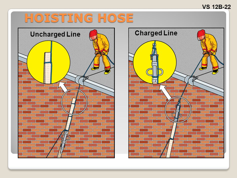 HOISTING HOSE VS 12B-22 Uncharged Line Charged Line