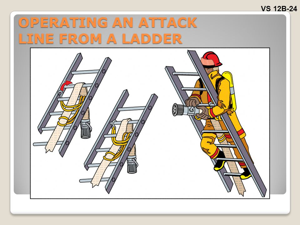 OPERATING AN ATTACK LINE FROM A LADDER