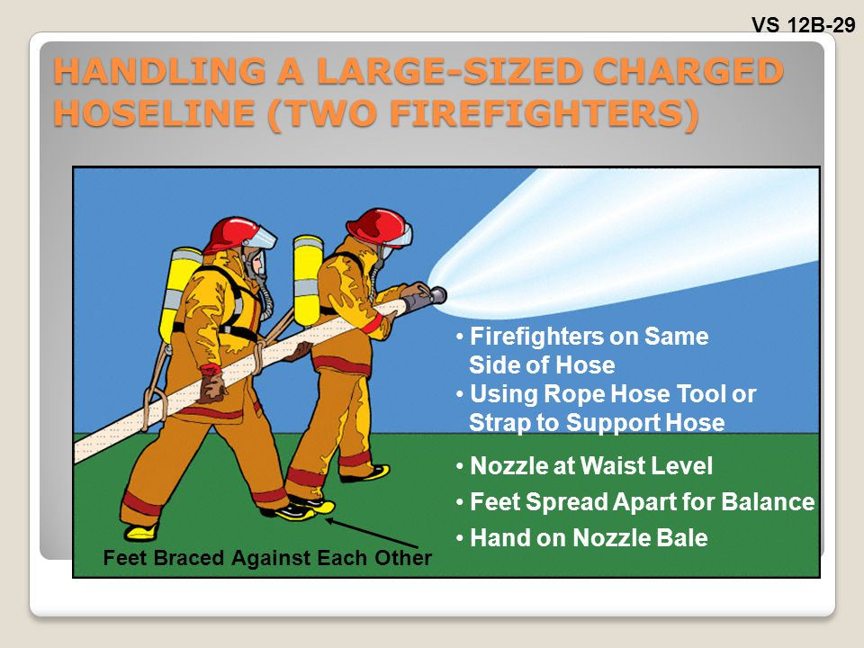 HANDLING A LARGE-SIZED CHARGED HOSELINE (TWO FIREFIGHTERS)