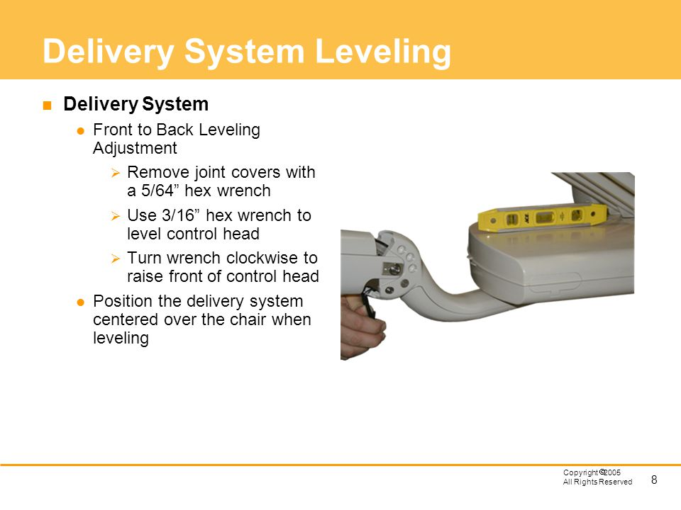 Delivery System Leveling