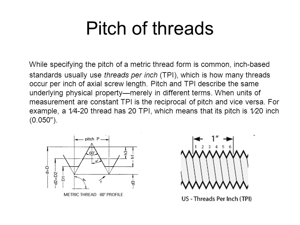 Pitch of threads