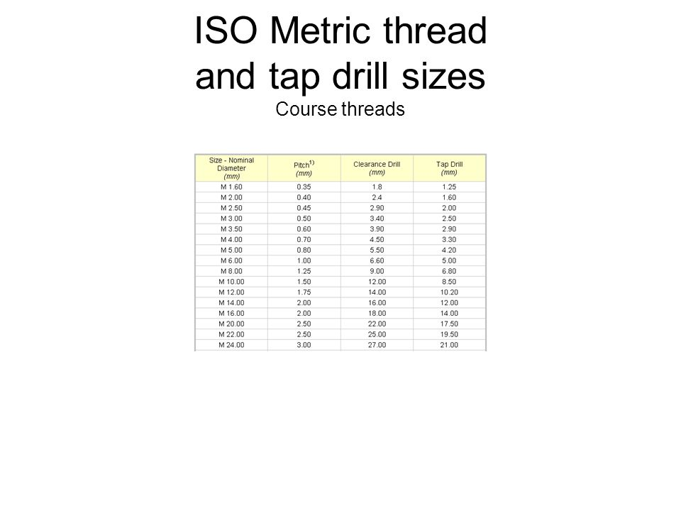 ISO Metric thread and tap drill sizes Course threads