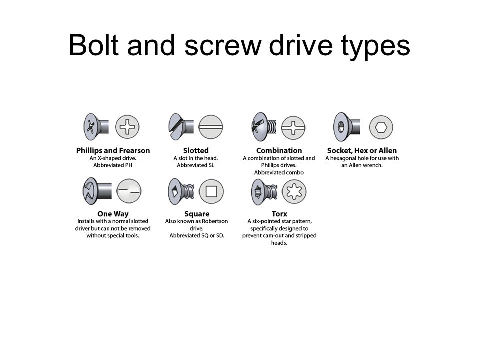 Bolt and screw drive types