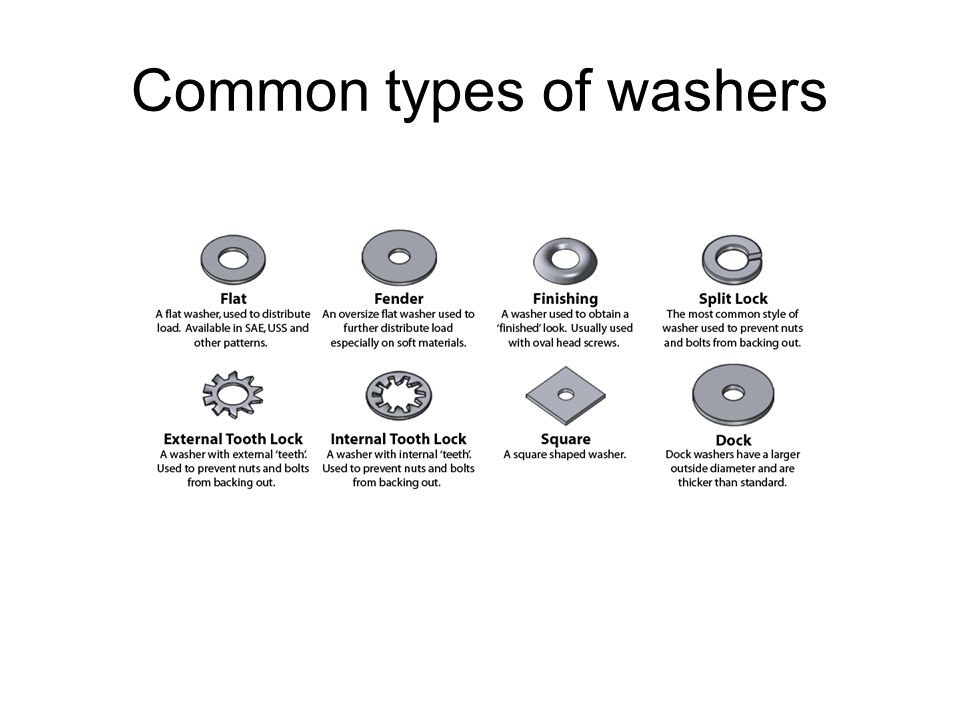 Common types of washers