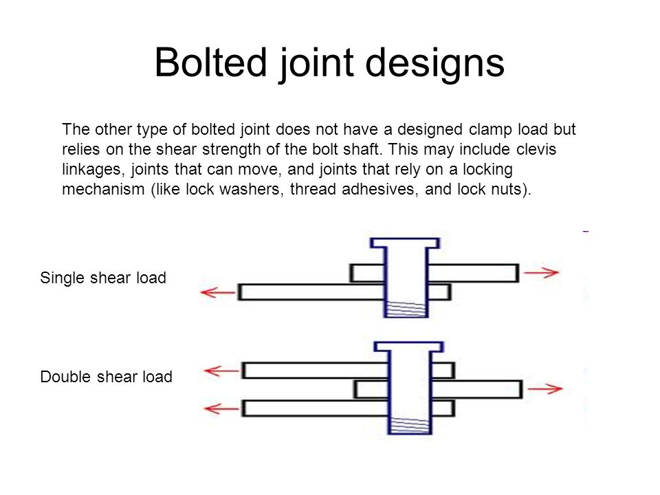 Bolted joint designs