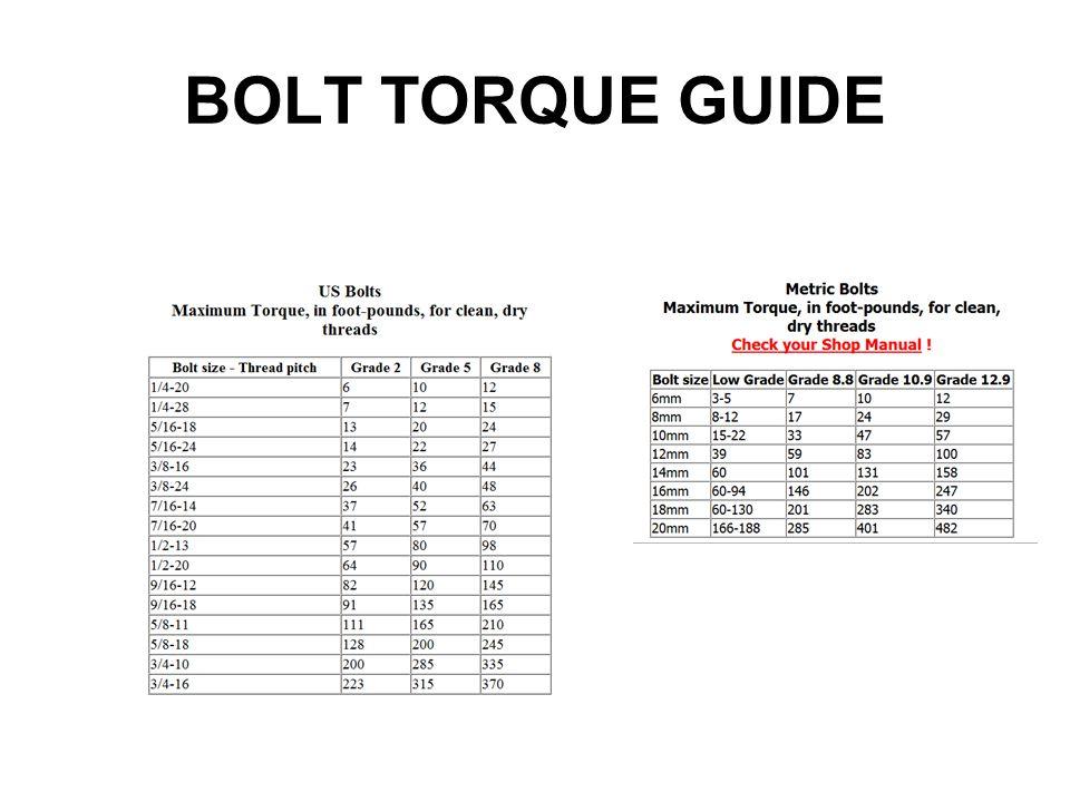 BOLT TORQUE GUIDE
