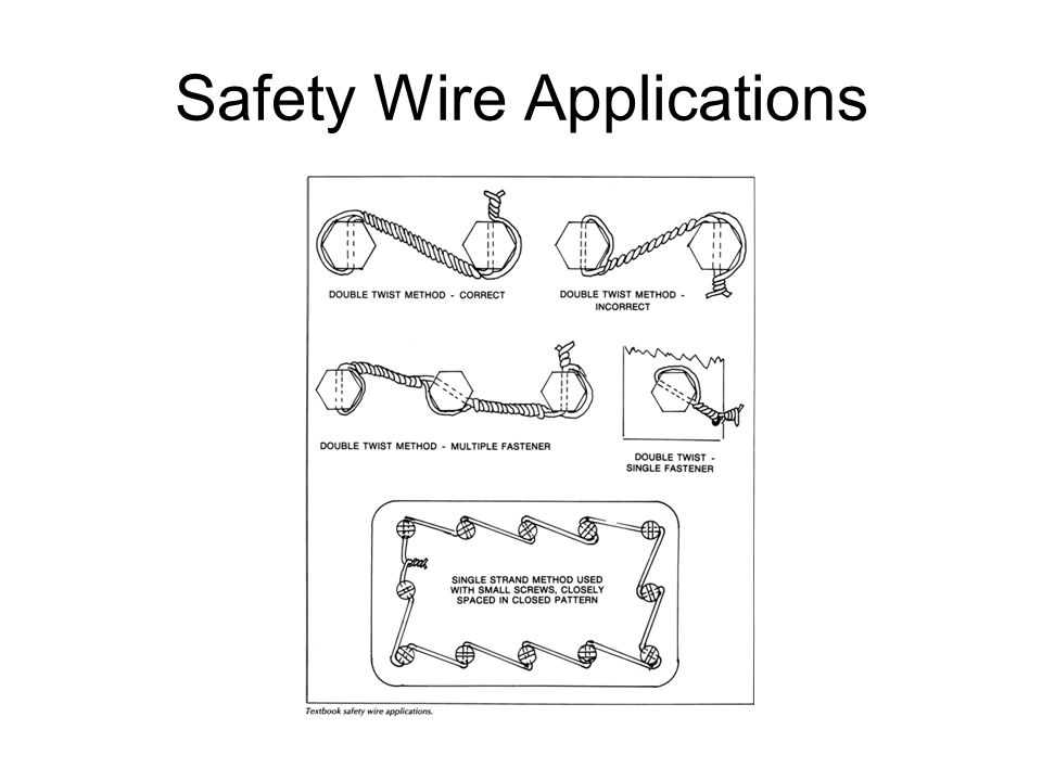 Safety Wire Applications