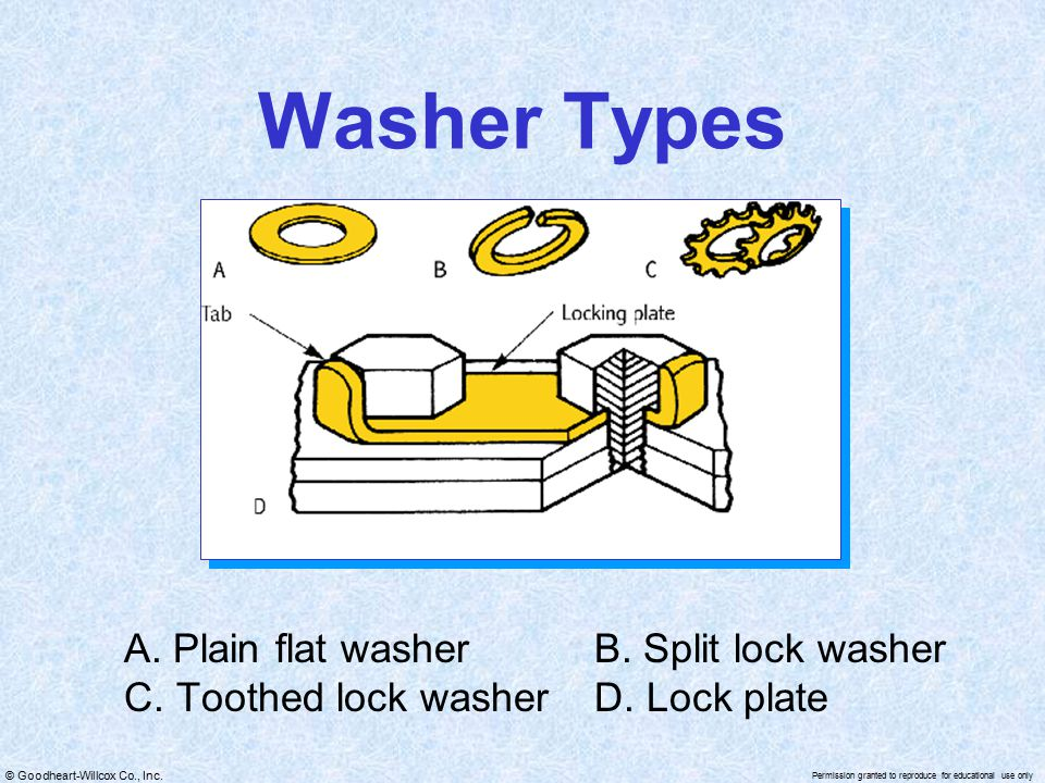 Washer Types A. Plain flat washer B. Split lock washer C. Toothed lock washer D. Lock plate