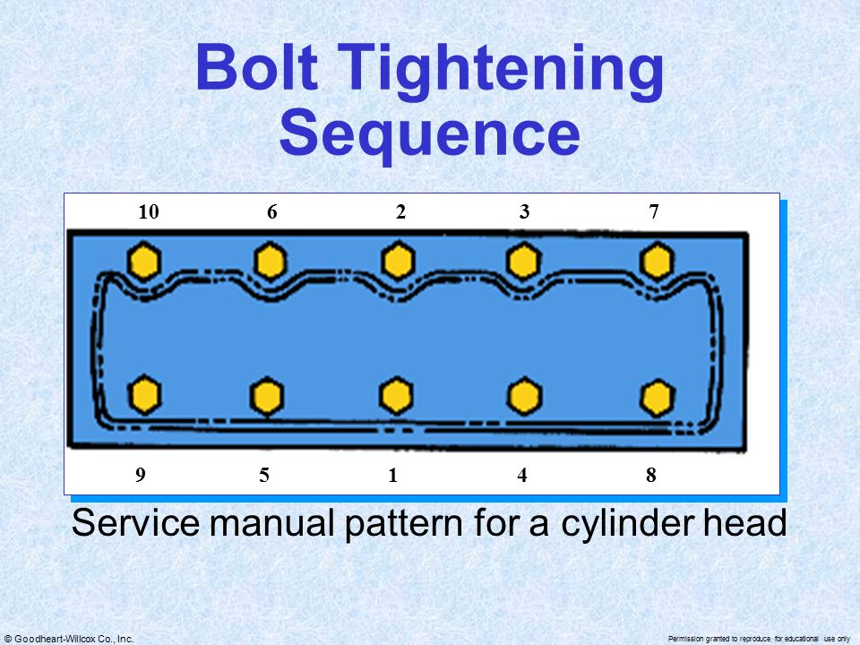 Bolt Tightening Sequence