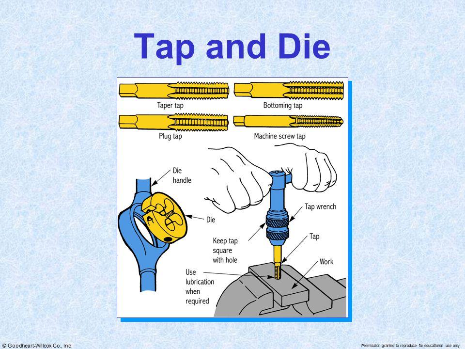 Tap and Die