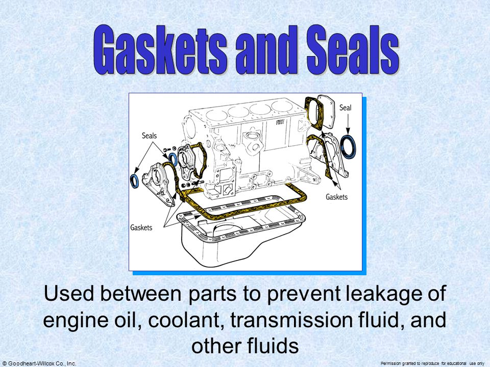 Gaskets and Seals Used between parts to prevent leakage of engine oil, coolant, transmission fluid, and other fluids.
