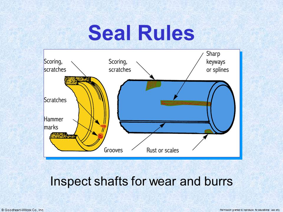Inspect shafts for wear and burrs