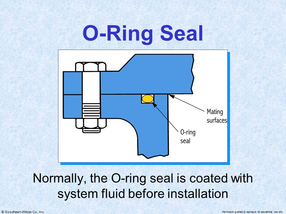 O-Ring Seal Normally, the O-ring seal is coated with system fluid before installation