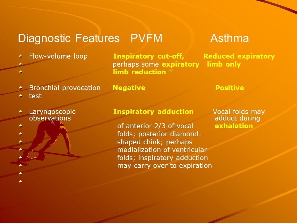 Diagnostic Features PVFM Asthma