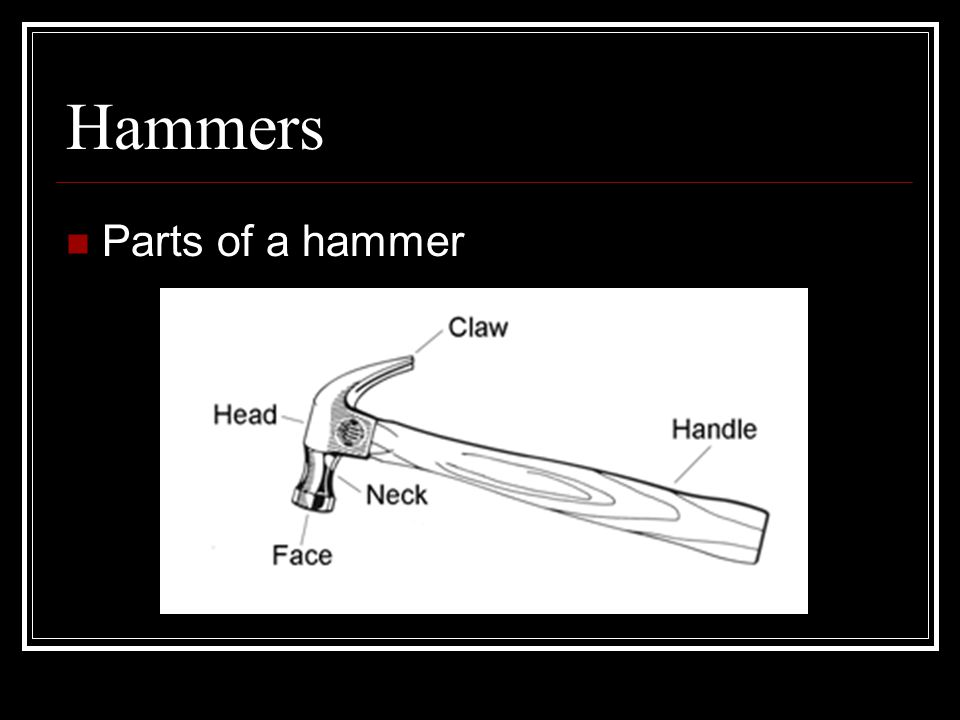 Hammers Parts of a hammer