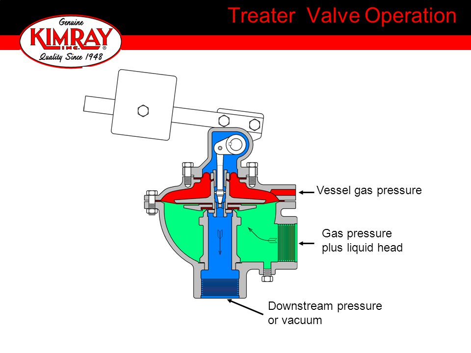 Treater Valve Operation