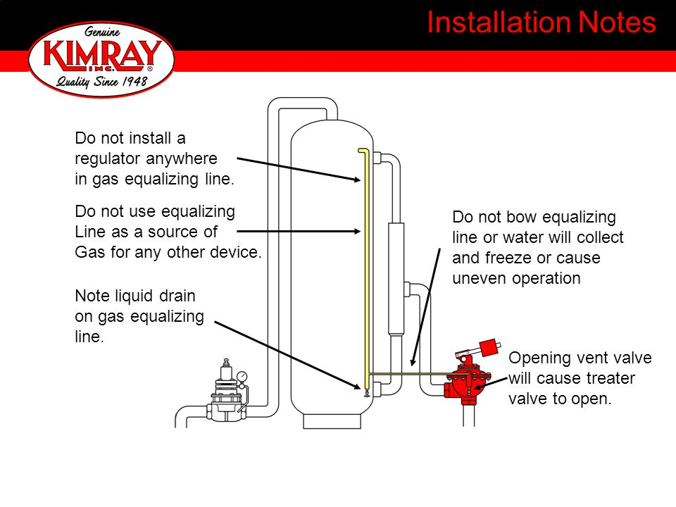 Installation Notes Do not install a regulator anywhere