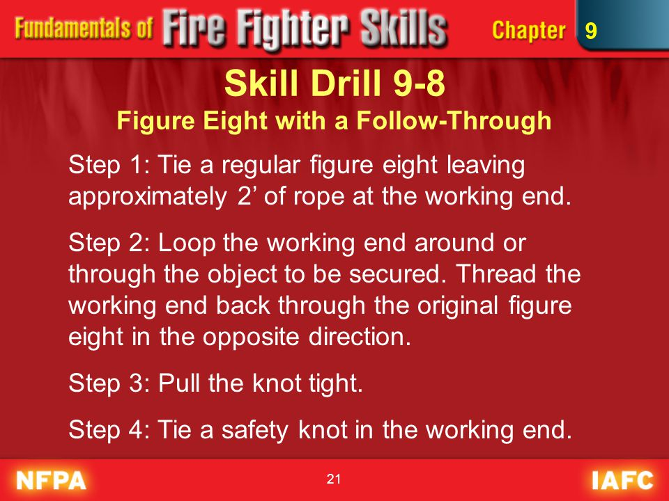 Skill Drill 9-8 Figure Eight with a Follow-Through