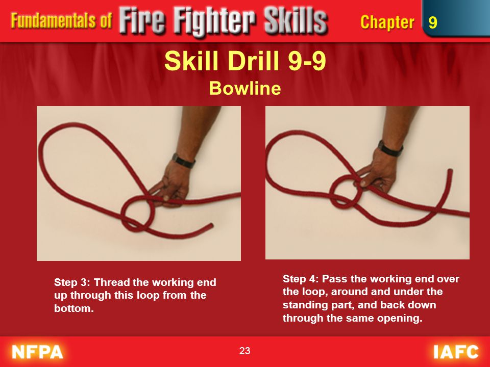 9 Skill Drill 9-9 Bowline. Step 4: Pass the working end over the loop, around and under the standing part, and back down through the same opening.