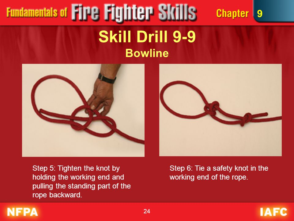 9 Skill Drill 9-9 Bowline. Step 5: Tighten the knot by holding the working end and pulling the standing part of the rope backward.