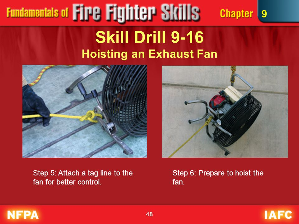 Skill Drill 9-16 Hoisting an Exhaust Fan