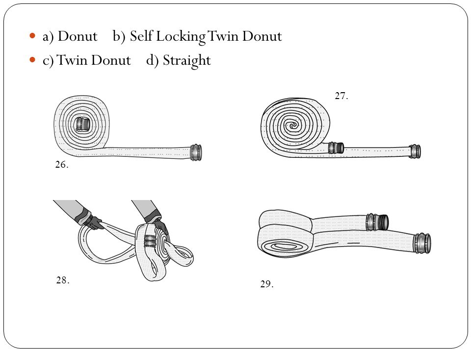 a) Donut b) Self Locking Twin Donut c) Twin Donut d) Straight