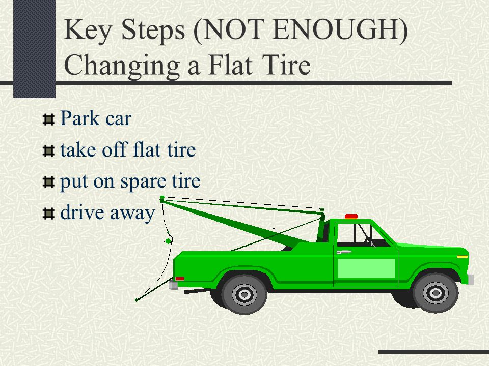 Key Steps (NOT ENOUGH) Changing a Flat Tire