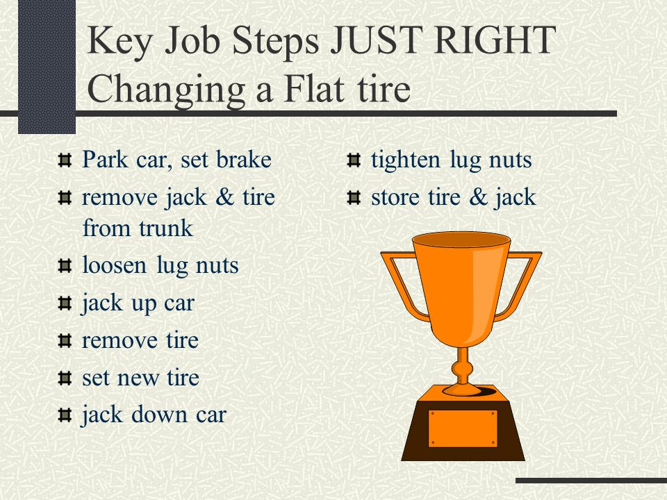 Key Job Steps JUST RIGHT Changing a Flat tire