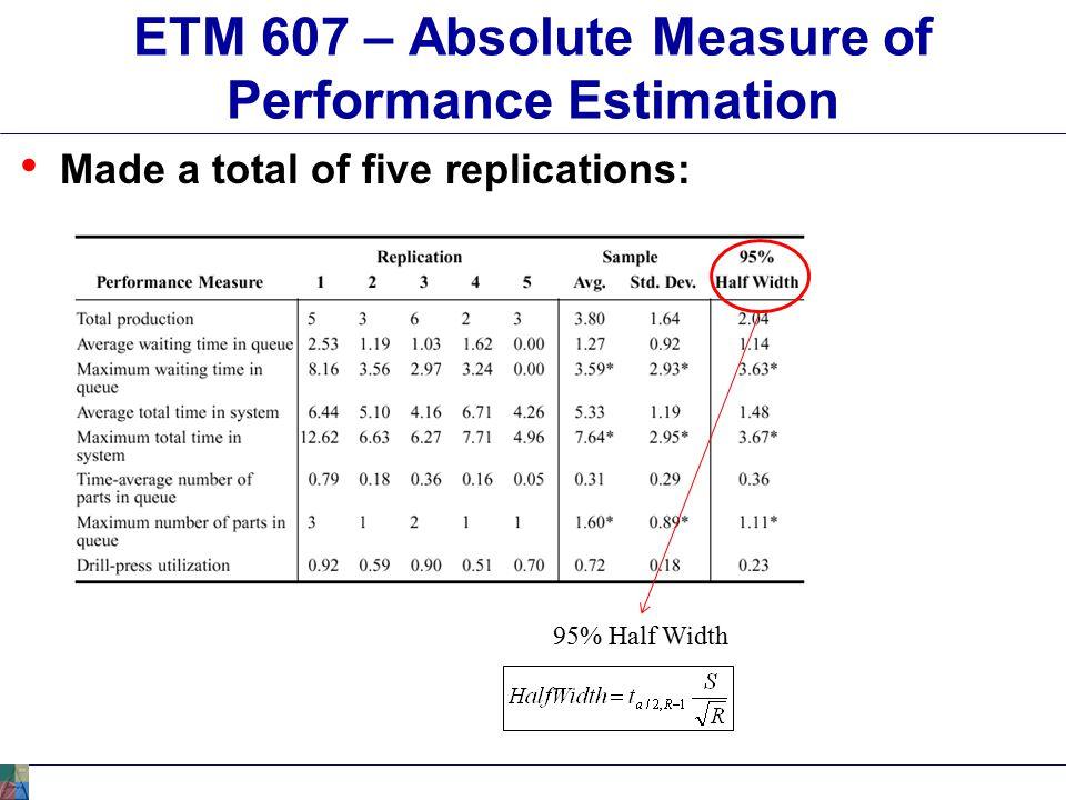 ETM 607 – Absolute Measure of Performance Estimation