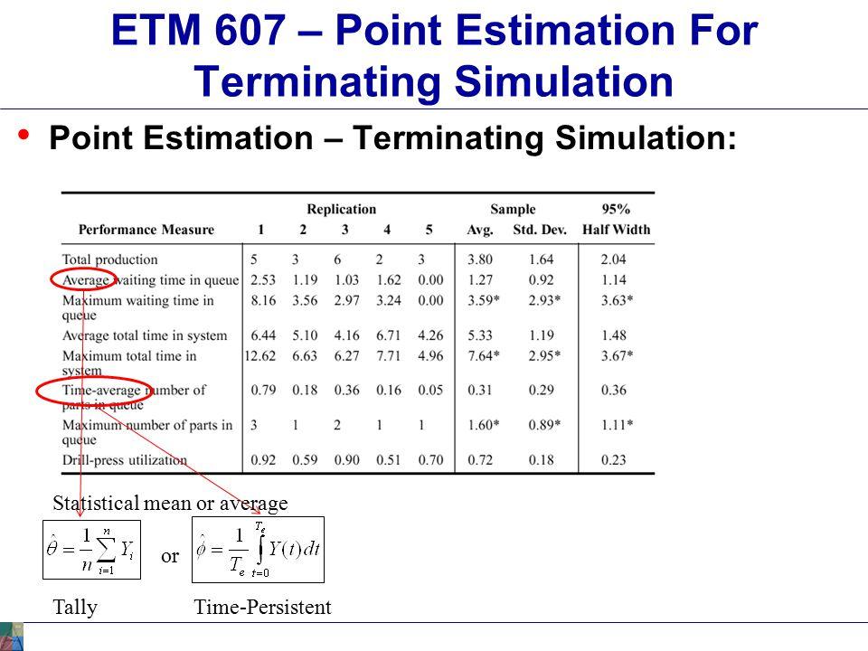 ETM 607 – Point Estimation For Terminating Simulation