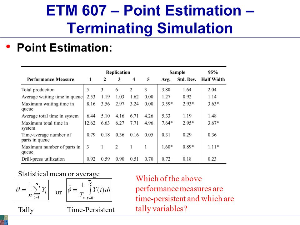 ETM 607 – Point Estimation – Terminating Simulation