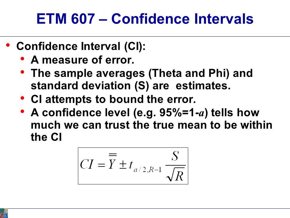 ETM 607 – Confidence Intervals