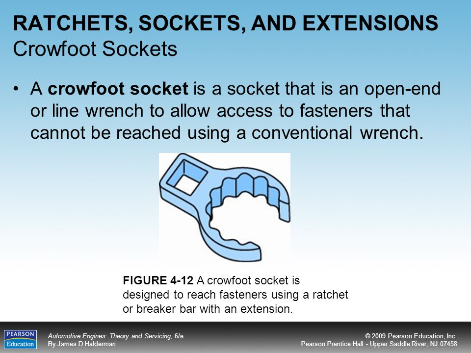 RATCHETS, SOCKETS, AND EXTENSIONS Crowfoot Sockets