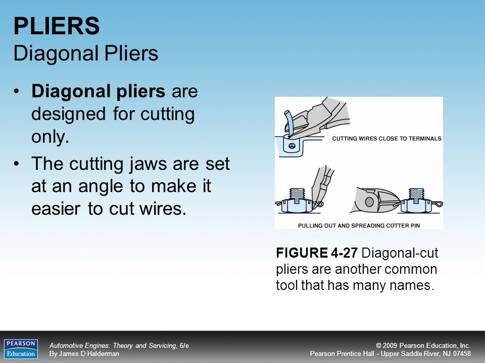 PLIERS Diagonal Pliers