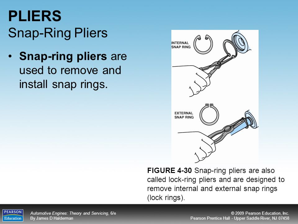 PLIERS Snap-Ring Pliers